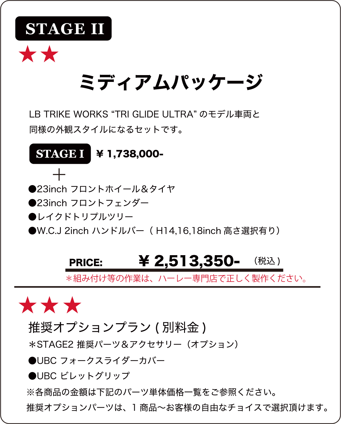 "STAGE 2 TRI GLIDE ULTRA 2014~ ""LBSTAGE2 TRIKEWORKS ""BODY KIT"