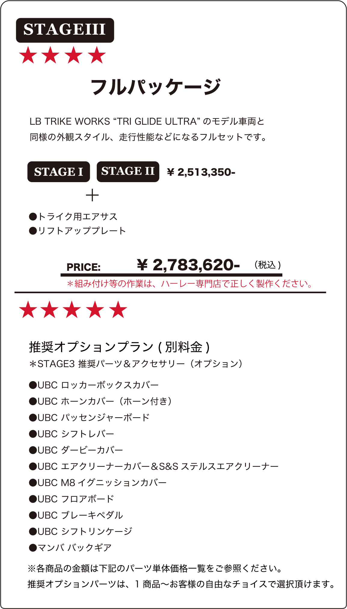 "STAGE 3 TRI GLIDE ULTRA 2014~ ""LBSTAGE2STAGE1 TRIKEWORKS ""BODY KIT"